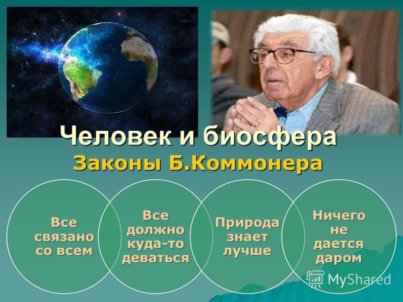 Человек и биосфера Законы Б.Коммонера Все связано со всем Все должно куда-то деваться Природа знает лучше Ничего не дается даром