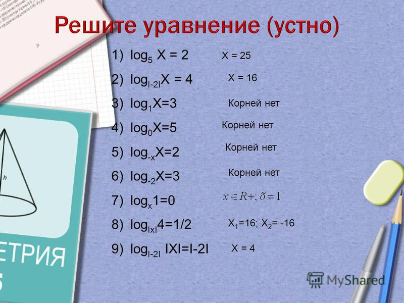 «Правильному применению методов можно научиться, только применяя их на различных примерах». Датский историк математики Г. Г. Цейтен