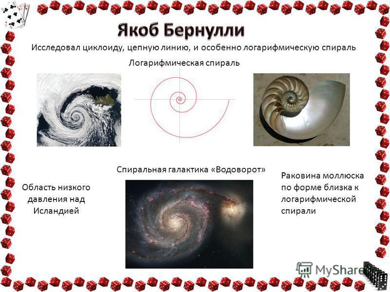 Исследовал циклоиду, цепную линию, и особенно логарифмическую спираль Область низкого давления над Исландией Логарифмическая спираль Раковина моллюска по форме близка к логарифмической спирали Спиральная галактика «Водоворот»