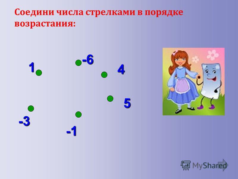 Соедини числа стрелками в порядке возрастания : 1 -6 4 5 -3