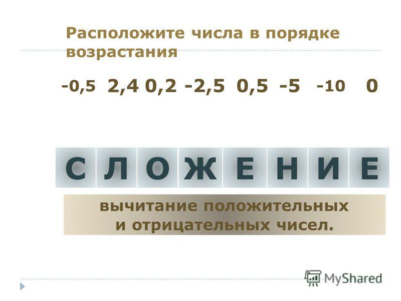 Расположите числа в порядке возрастания -0,5 2,4 0,2-2,50,5-5 -10 0 СЛОНИЕЖЕ вычитание положительных и отрицательных чисел.