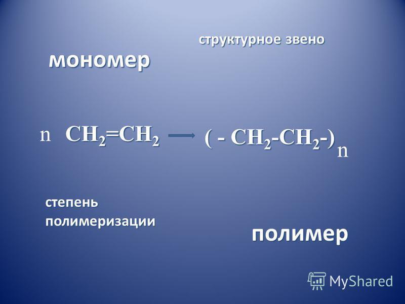 мономер полимер структурное звено степень полимеризации CH 2 =CH 2 ( - CH 2 -CH 2 -) n n