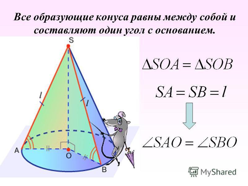 Все образующие конуса равны между сабой и составляют один угол с основанием.