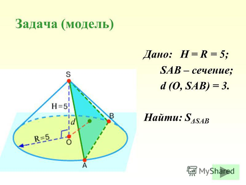 Задача (модель) Дано: H = R = 5; SAB – сечение; d (O, SAB) = 3. Найти: S ΔSAB