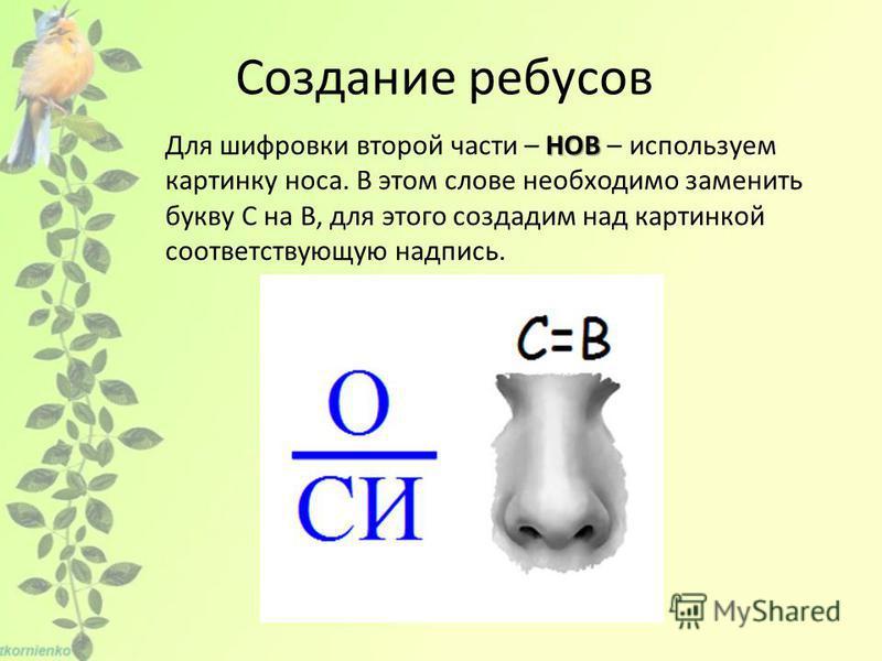 Создание ребусов НОВ Для шифровки второй части – НОВ – используем картинку носа. В этом слове необходимо заменить букву С на В, для этого создадим над картинкой соответствующую надпись.