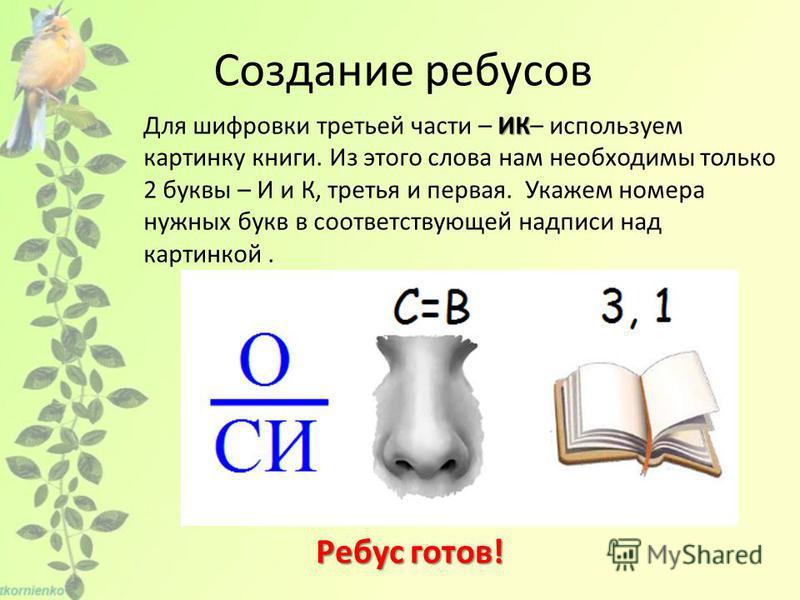 Создание ребусов ИК Для шифровки третьей части – ИК– используем картинку книги. Из этого слова нам необходимы только 2 буквы – И и К, третья и первая. Укажем номера нужных букв в соответствующей надписи над картинкой. Ребус готов!