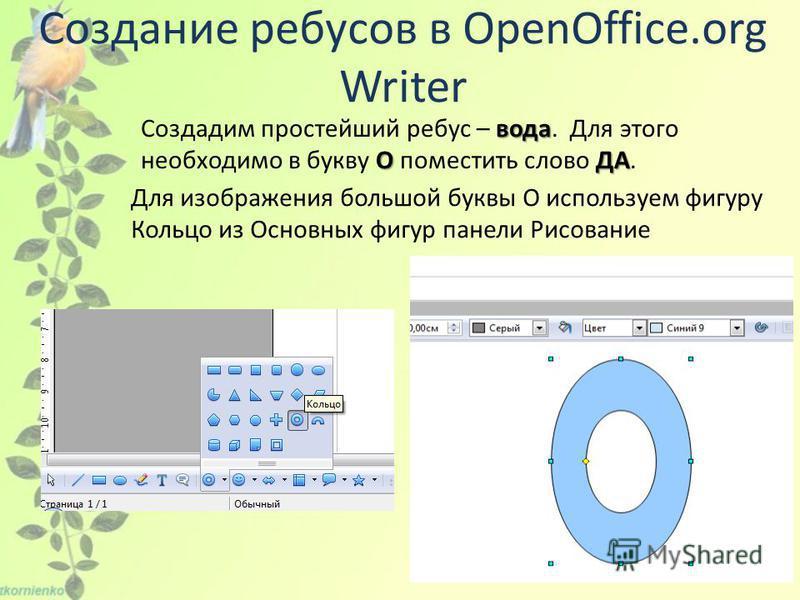 Создание ребусов в OpenOffice.org Writer вода ОДА Создадим простейший ребус – вода. Для этого необходимо в букву О поместить слово ДА. Для изображения большой буквы О используем фигуру Кольцо из Основных фигур панели Рисование
