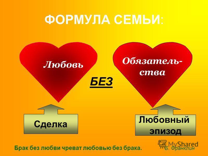 ФОРМУЛА СЕМЬИ: Обязатель- ства Любовь БЕЗ Сделка Любовный эпизод Брак без любви чреват любовью без брака. Б. Франклин