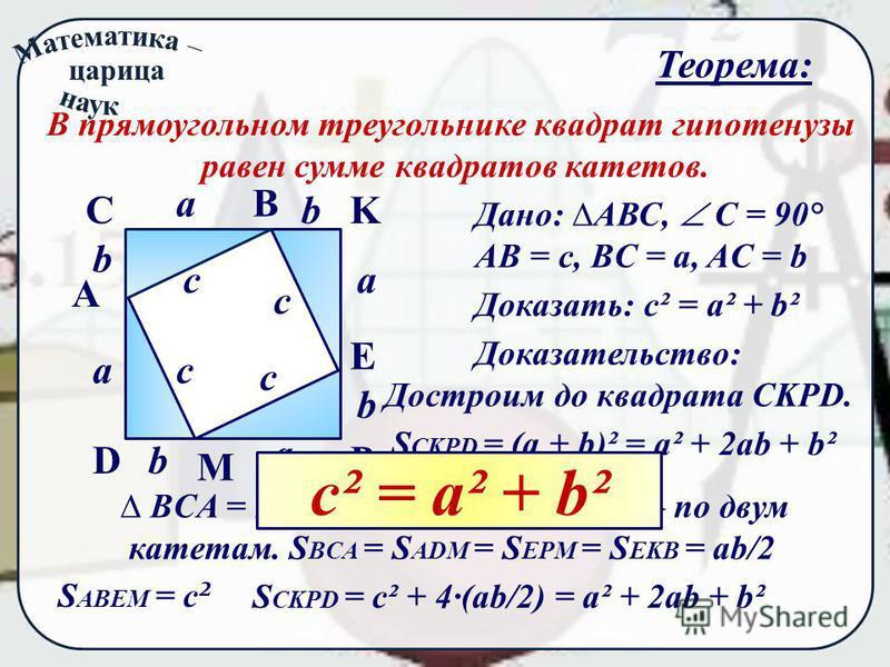 царица Теорема: В прямоугольном треугольнике квадрат гипотенузы равен сумме квадратов катетов. Дано: АВС, С = 90° АВ = c, BC = a, AC = b Доказать: c² = a² + b² A B C a a a a b b b b c c c c K E P M D Доказательство: Достроим до квадрата CKPD. S CKPD