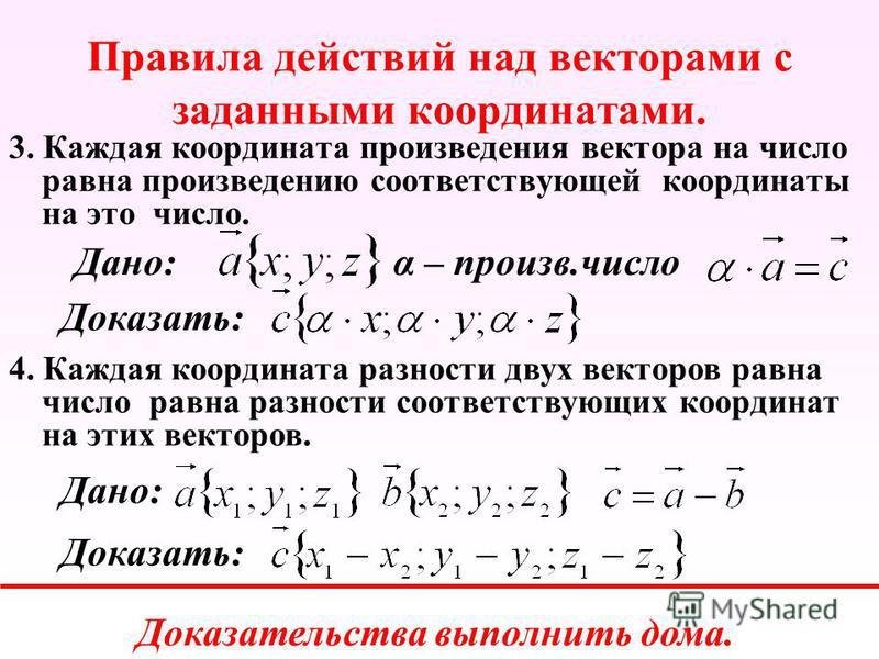 3. Каждая координата произведения вектора на число равна произведению соответствующей координаты на это число. Дано: Доказать: α – произв.число 4. Каждая координата разности двух векторов равна число равна разности соответствующих координат на этих в