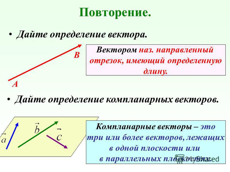 Повторение. Дайте определение вектора. А В Вектором наз. направленный отрезок, имеющий определенную длину. Дайте определение компланарных векторов. α Компланарные векторы – это три или более векторов, лежащих в одной плоскости или в параллельных плос