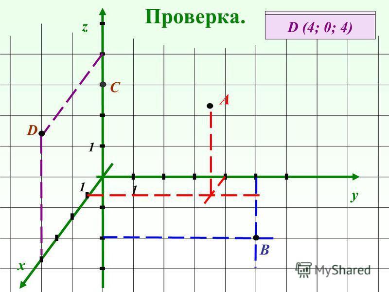 Проверка. x y z А (1; 4; 3) А В (0; 5; -3) 1 1 1 В С (0; 0; 3) С D (4; 0; 4) D
