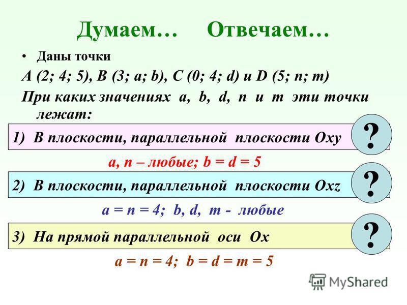 Думаем… Отвечаем… Даны точки А (2; 4; 5), В (3; а; b), C (0; 4; d) и D (5; n; m) При каких значениях а, b, d, n и m эти точки лежат: 1) В плоскости, параллельной плоскости Оху а, п – любые; b = d = 5 ? 2) В плоскости, параллельной плоскости Охz ? a =