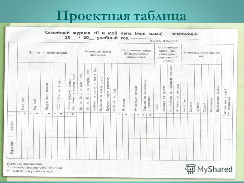 Проектная таблица