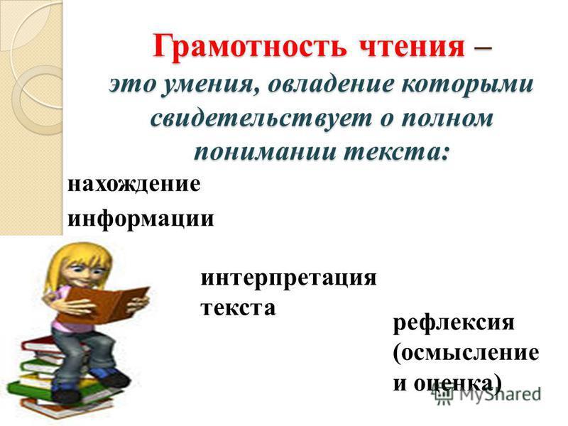 Грамотность чтения – это умения, овладение которыми свидетельствует о полном понимании текста: нахождение информации интерпретация текста рефлексия (осмысление и оценка)