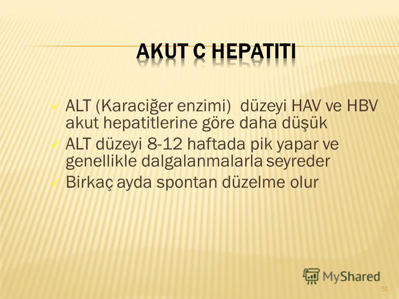 ALT (Karaciğer enzimi) düzeyi HAV ve HBV akut hepatitlerine göre daha düşük ALT düzeyi 8-12 haftada pik yapar ve genellikle dalgalanmalarla seyreder Birkaç ayda spontan düzelme olur 51