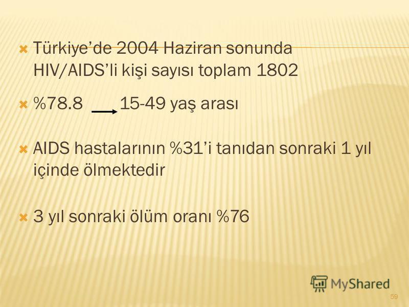 Türkiyede 2004 Haziran sonunda HIV/AIDSli kişi sayısı toplam 1802 %78.8 15-49 yaş arası AIDS hastalarının %31i tanıdan sonraki 1 yıl içinde ölmektedir 3 yıl sonraki ölüm oranı %76 59
