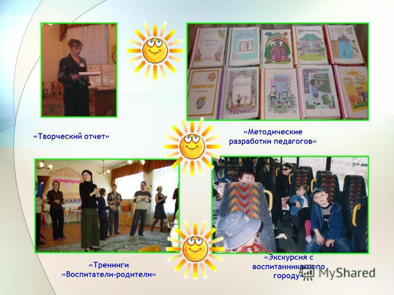 «Творческий отчет» «Методические разработки педагогов» «Тренинги «Воспитатели-родители» «Экскурсия с воспитанниками по городу»