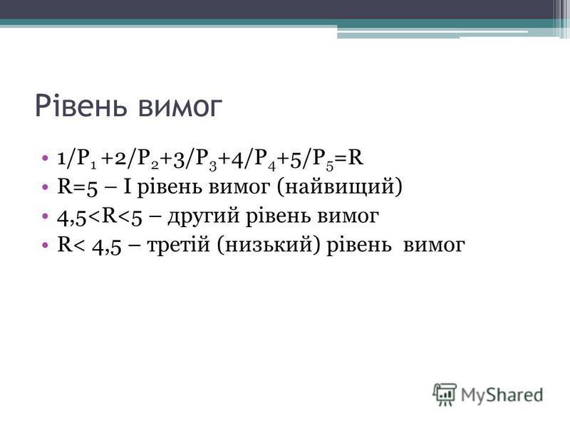 Рівень вимог 1/Р 1 +2/Р 2 +3/Р 3 +4/Р 4 +5/Р 5 =R R=5 – І рівень вимог (найвищий) 4,5<R<5 – другий рівень вимог R< 4,5 – третій (низький) рівень вимог