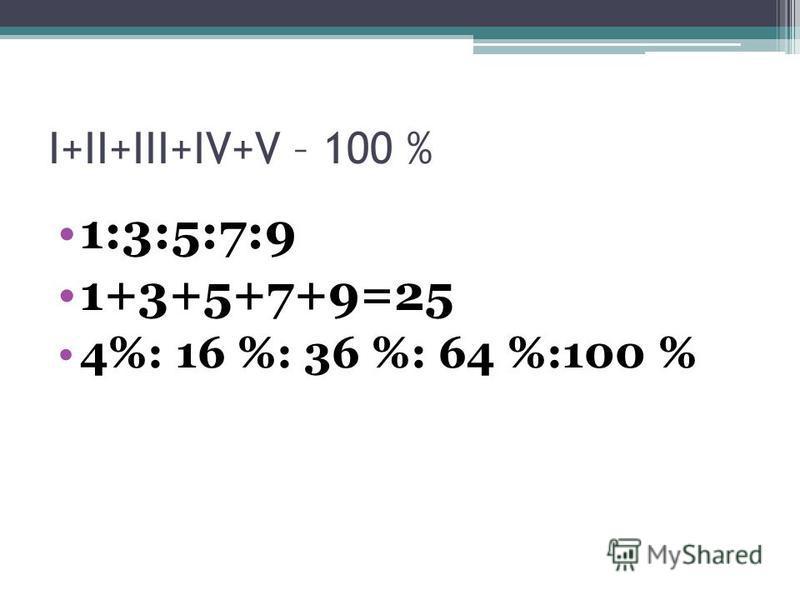 І+ІІ+ІІІ+IV+V – 100 % 1:3:5:7:9 1+3+5+7+9=25 4%: 16 %: 36 %: 64 %:100 %