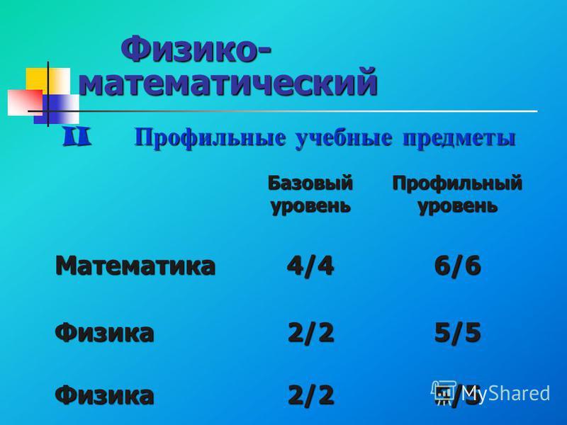 Физико- математический Базовый уровень Профильный уровень Математика 4/46/6 Физика 2/2 5/55/55/55/5 Физика 2/25/5 II Профильные учебные предметы