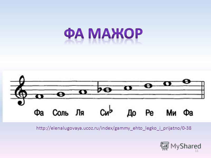 11 http://elenalugovaya.ucoz.ru/index/gammy_ehto_legko_i_prijatno/0-38