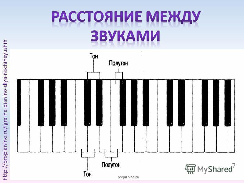 7 http://propianino.ru/igra-na-pianino-dlya-nachinayushih