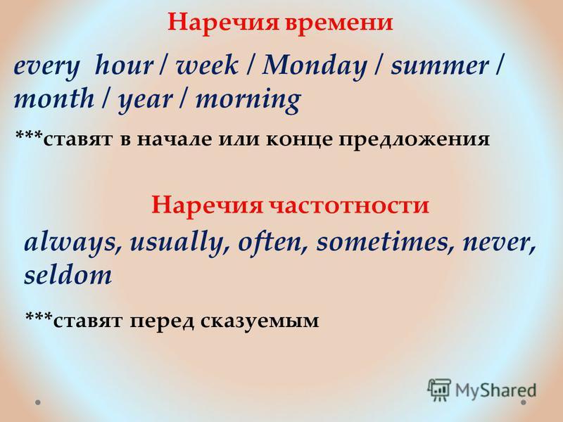 Наречия времени every hour / week / Monday / summer / month / year / morning ***ставят в начале или конце предложения Наречия частотности always, usually, often, sometimes, never, seldom ***ставят перед сказуемым