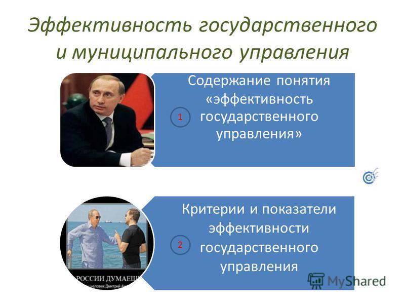 Шпаргалка Эффективность Государственного Управления