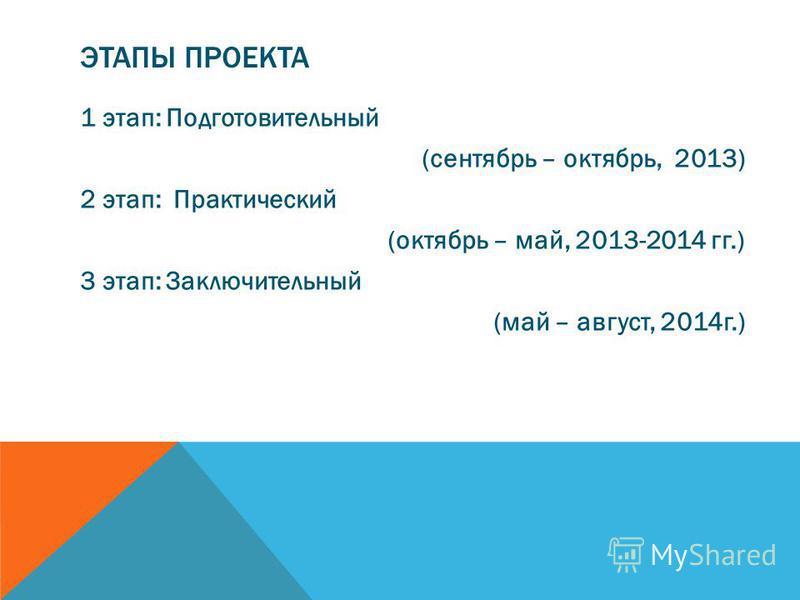 ЭТАПЫ ПРОЕКТА 1 этап: Подготовительный (сентябрь – октябрь, 2013) 2 этап: Практический (октябрь – май, 2013-2014 гг.) 3 этап: Заключительный (май – август, 2014 г.)