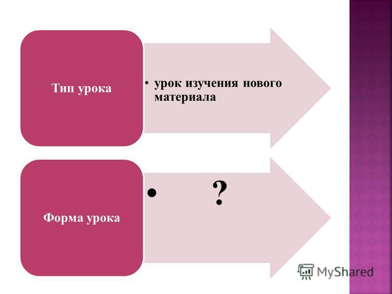 урок изучения нового материала Тип урока ? Форма урока