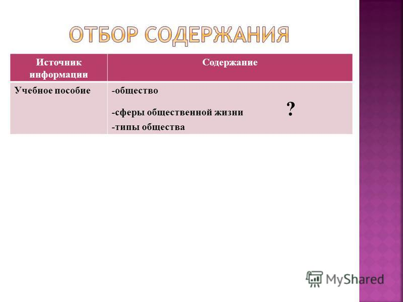 Источник информации Содержание Учебное пособие-общество -сферы общественной жизни ? -типы общества