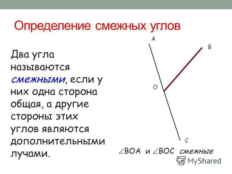 Определение смежных углов Два угла называются смежными, если у них одна сторона общая, а другие стороны этих углов являются дополнительными лучами. ВОА и ВОС смежные С В А О