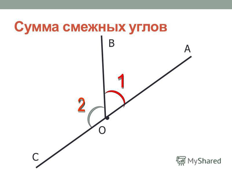 Сумма смежных углов A B C O