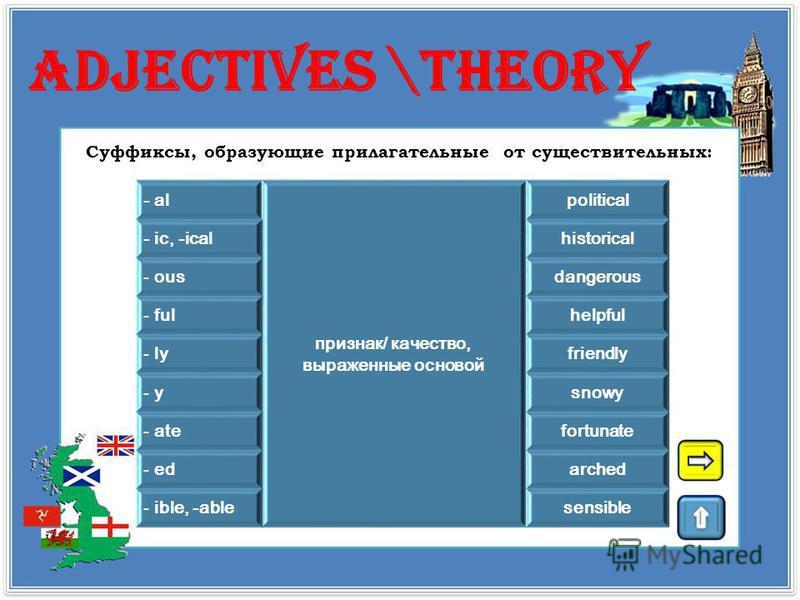 verbs\practice