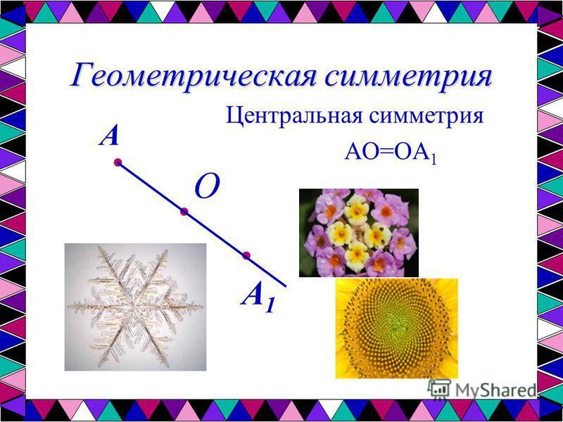 Геометрическая симметрия Центральная симметрия АО=ОА 1 А О А1А1