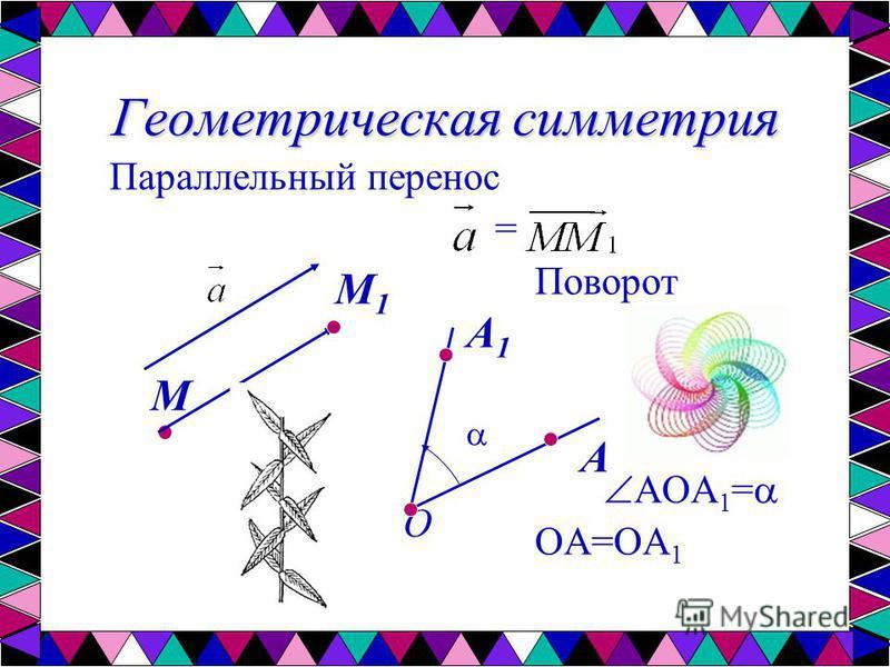 Геометрическая симметрия Параллельный перенос = Поворот АОА 1 = ОА=ОА 1 М М1М1 А А1А1 О