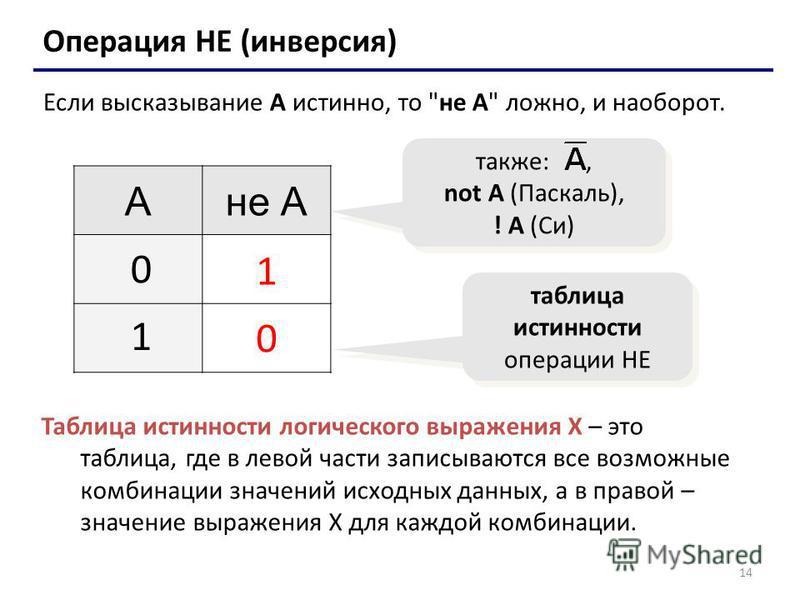 14 Операция НЕ (инверсия) Если высказывание A истинно, то