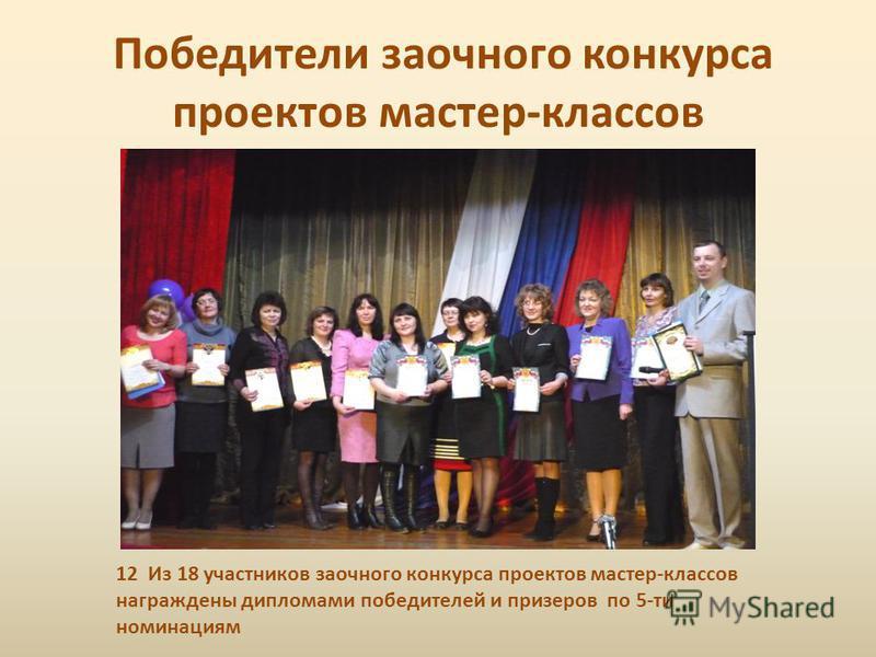 Победители заочного конкурса проектов мастер-классов 12 Из 18 участников заочного конкурса проектов мастер-классов награждены дипломами победителей и призеров по 5-ти номинациям