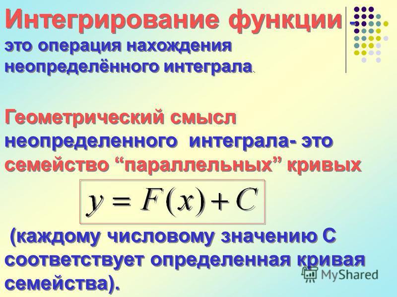 Интегрирование функции - это операция нахождения неопределённого интеграла. Геометрический смысл неопределенного интеграла- это семейство параллельных кривых (каждому числовому значению C соответствует определенная кривая семейства). Геометрический с