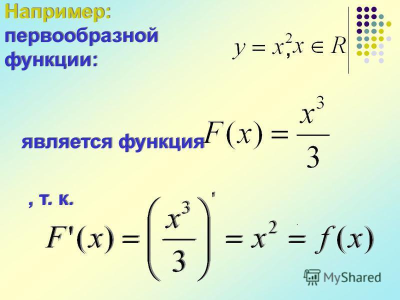 Например: первообразной функции: Например: первообразной функции: является функция, т. к..,