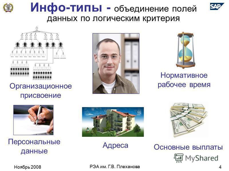 Ноябрь 2008 РЭА им. Г.В. Плеханова 4 Инфо-типы - объединение полей данных по логическим критерия Нормативное рабочее время Организационное присвоение Персональные данные Основные выплаты Адреса