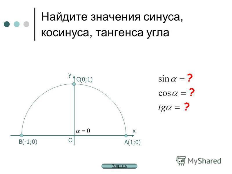 Найдите значения синуса, косинуса, тангенса угла C(0;1) B(-1;0) х у O A(1;0) ? ? ? Закрыть