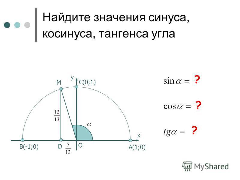 Найдите значения синуса, косинуса, тангенса угла D M C(0;1) B(-1;0) х у O A(1;0) ? ? ?