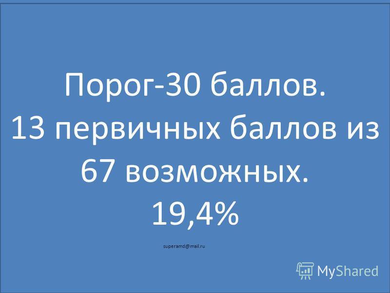 Порог-30 баллов. 13 первичных баллов из 67 возможных. 19,4% superamd@mail.ru