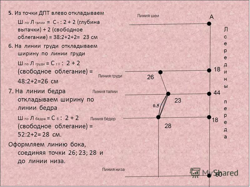 А 5. Из точки ДПТ влево откладываем Ш по Л талии = С т : 2 + 2 (глубина вытачки) + 2 (свободное облегание) = 38:2+2+2= 23 см 6. На линии груди откладываем ширину по линии груди Ш по Л груди = С г II : 2 + 2 (свободное облегание) = 48:2+2=26 см 7. На