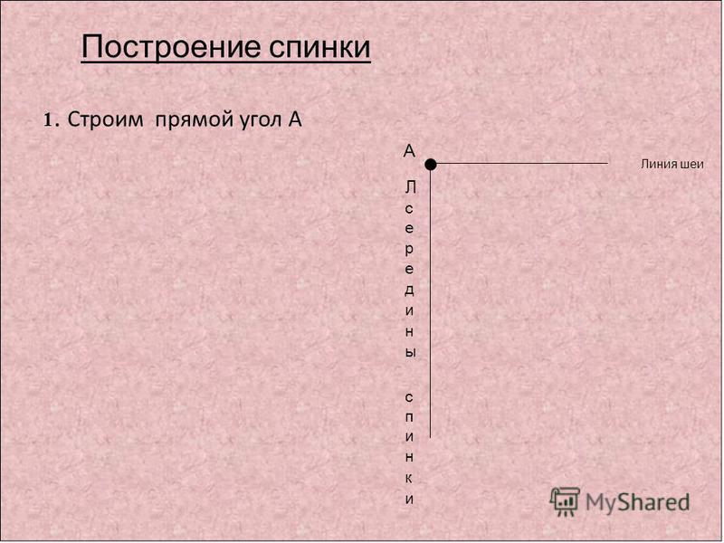 А 1. Строим прямой угол А Построение спинки Линия шеи
