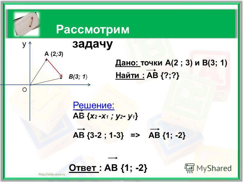 Рассмотрим задачу y x А (2;3) B(3; 1) O Дано: точки А(2 ; 3) и B(3; 1) Найти : AB {?;?} Решение: AB {x 2 -x 1 ; y 2 - y 1 } AB {3-2 ; 1-3} => AB {1; -2} Ответ : AB {1; -2}