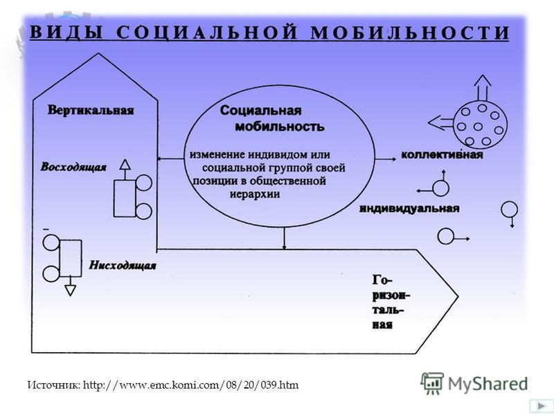 Источник: http://www.emc.komi.com/08/20/039.htm