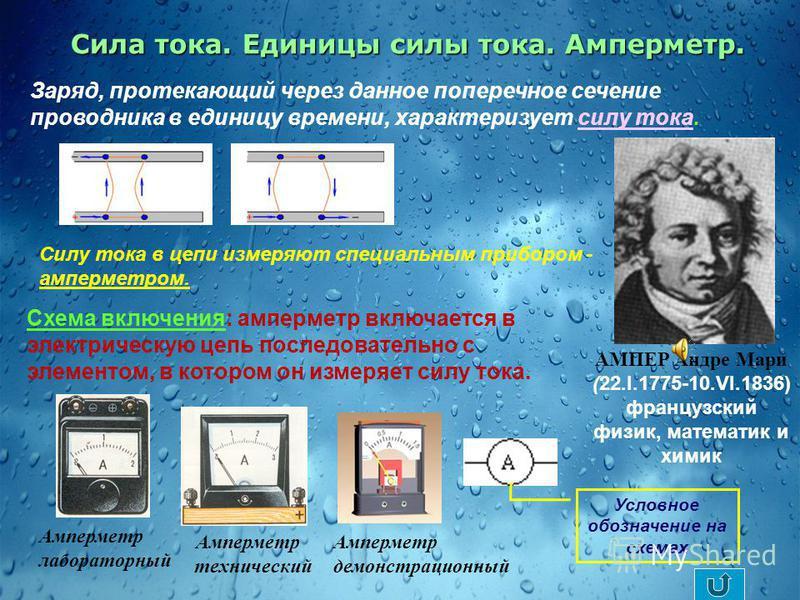 Электрическое напряжение. Единицы напряжения. Вольтметр. Вольтметр – электрический прибор для измерения напряжения. Вольтметр лабораторный Вольтметр лабораторный Вольтметр технический Схема включения: вольтметр включается в электрическую цепь паралле
